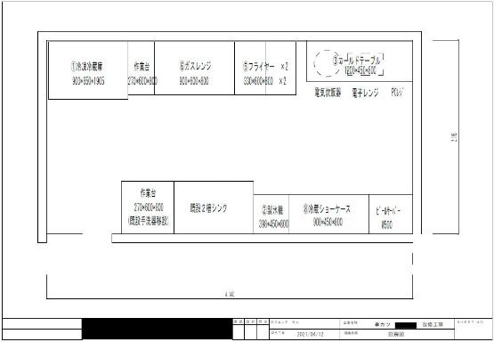 串カツ屋 プラン 2021年4月20日